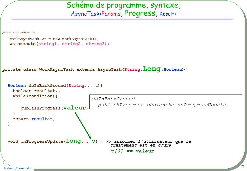 Android_Thread et + 70 Schéma de programme, syntaxe, AsyncTask public void onStart(){ … WorkAsyncTask wt = new WorkAsyncTask(); wt.execute(string1, st
