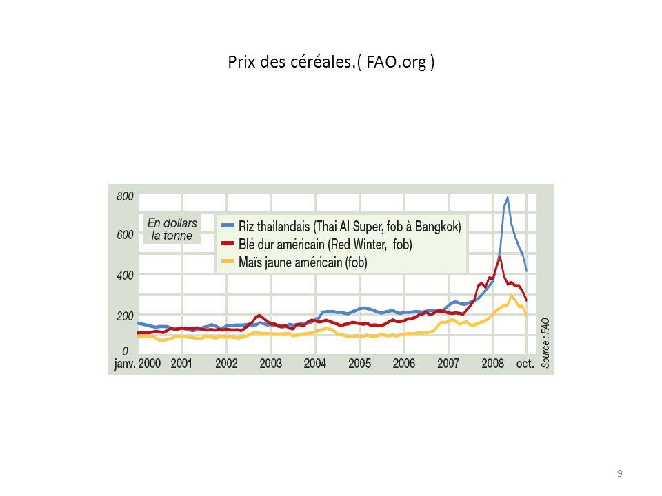 Prix des céréales.( FAO.org ) 9