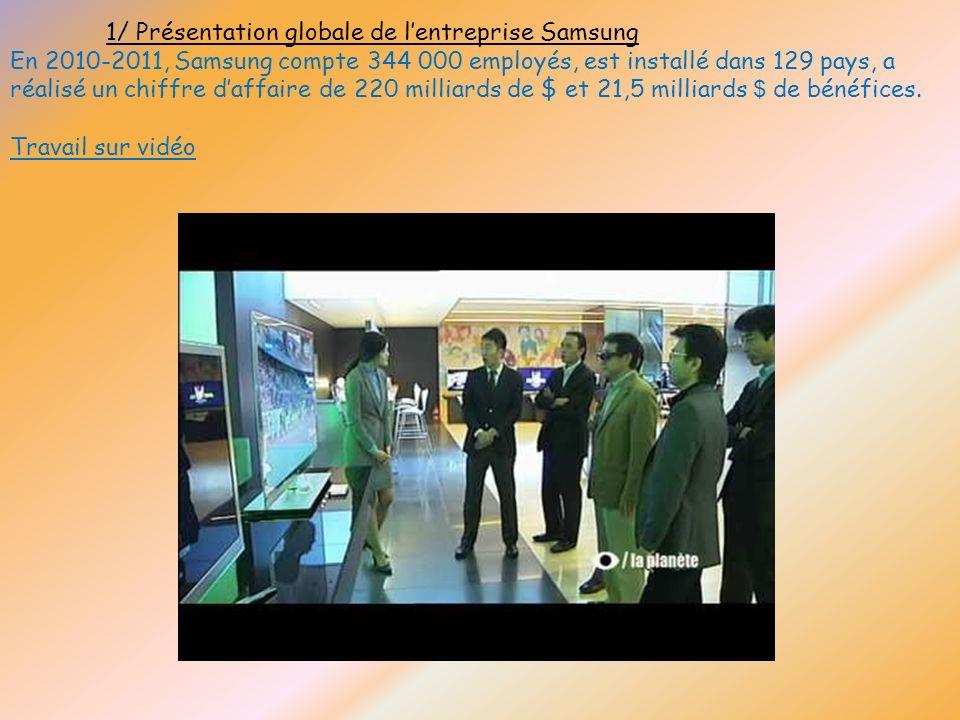 1/ Présentation globale de lentreprise Samsung En 2010-2011, Samsung compte 344 000 employés, est installé dans 129 pays, a réalisé un chiffre daffair