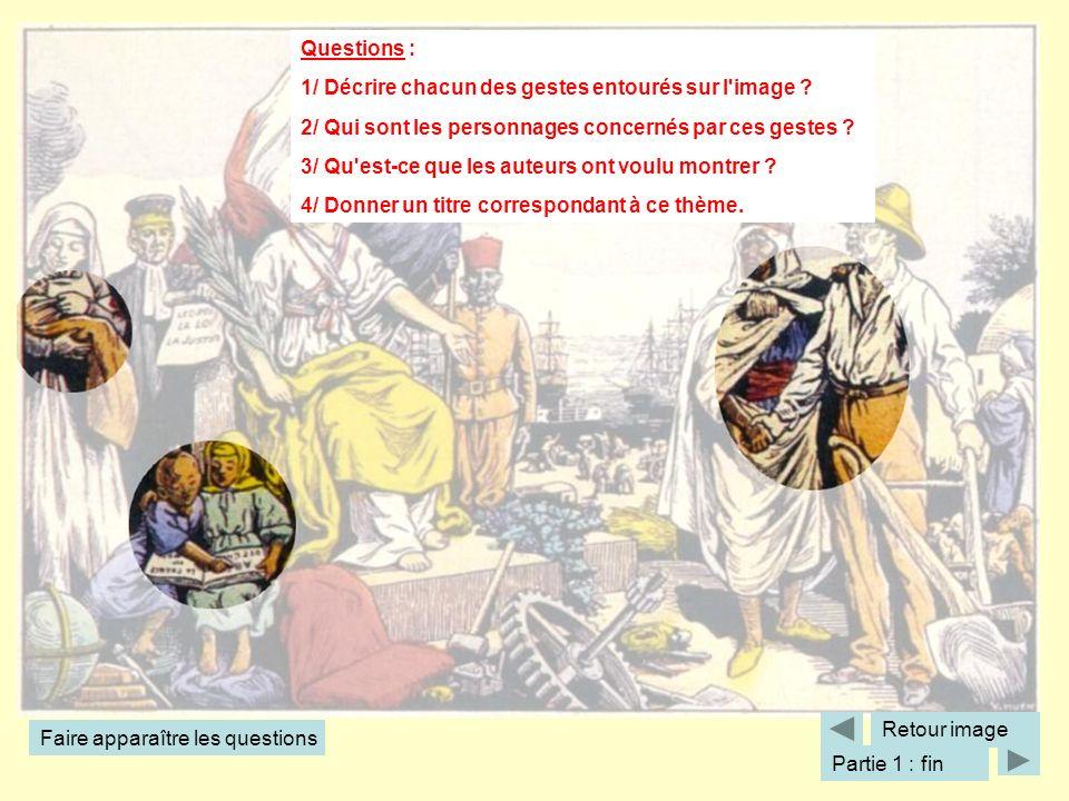 Questions : 1/ Décrire chacun des gestes entourés sur l'image ? 2/ Qui sont les personnages concernés par ces gestes ? 3/ Qu'est-ce que les auteurs on