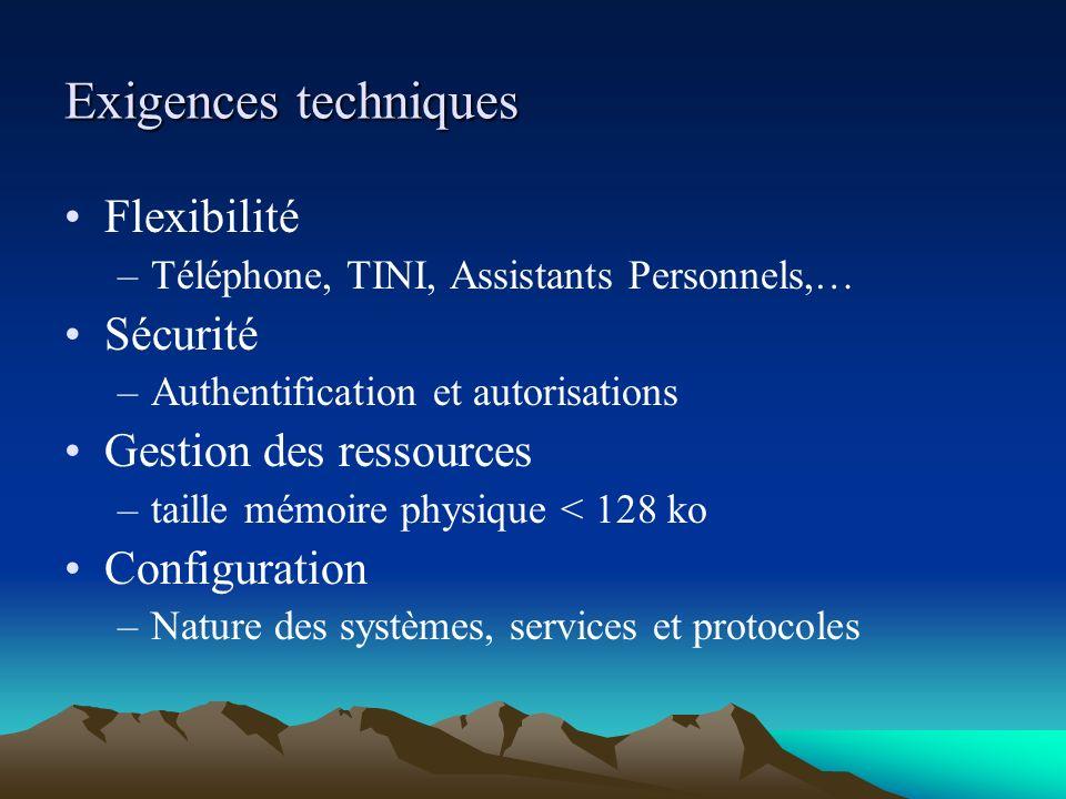 Exigences techniques Flexibilité –Téléphone, TINI, Assistants Personnels,… Sécurité –Authentification et autorisations Gestion des ressources –taille