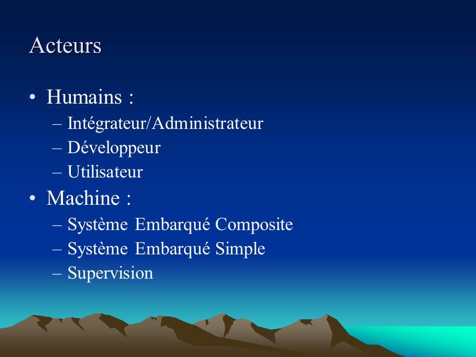 Acteurs Humains : –Intégrateur/Administrateur –Développeur –Utilisateur Machine : –Système Embarqué Composite –Système Embarqué Simple –Supervision