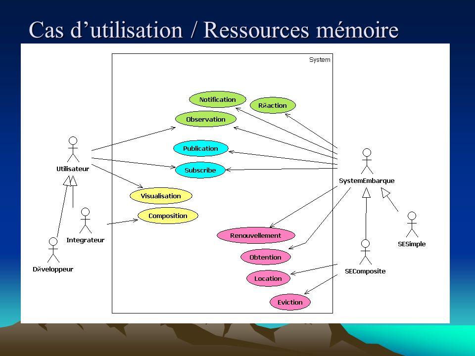 Cas dutilisation / Ressources mémoire