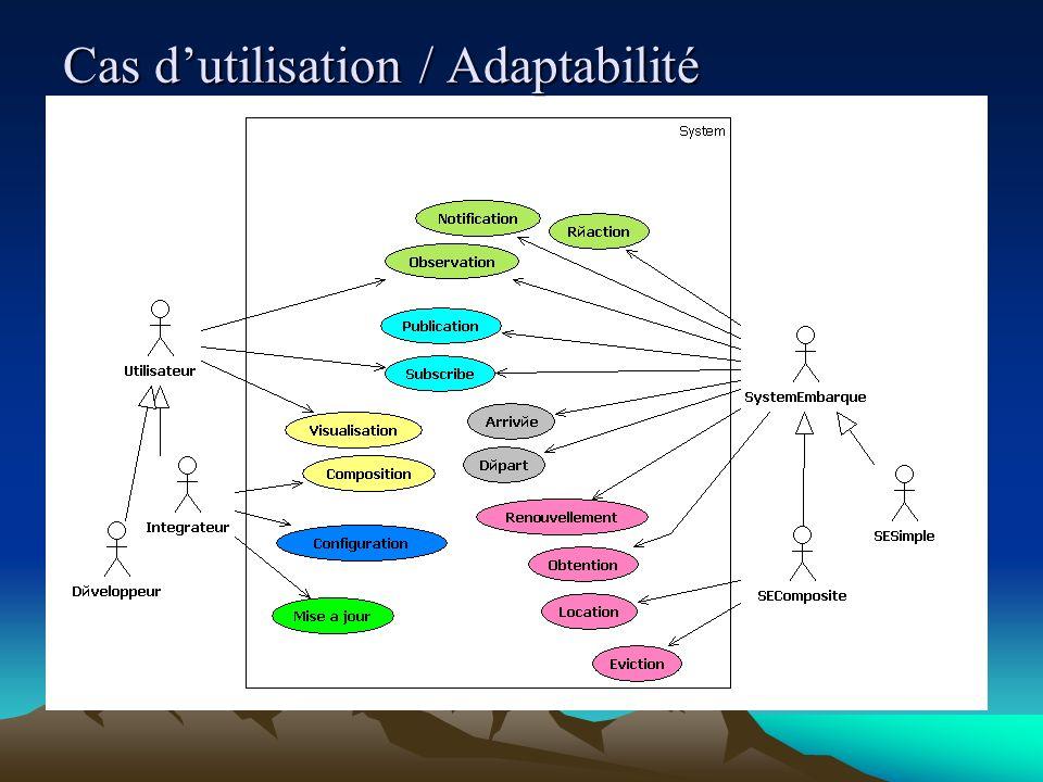 Cas dutilisation / Adaptabilité