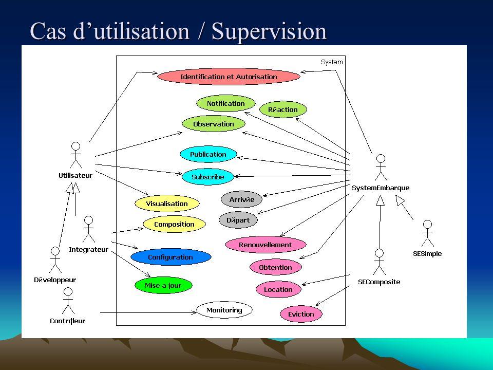 Cas dutilisation / Supervision