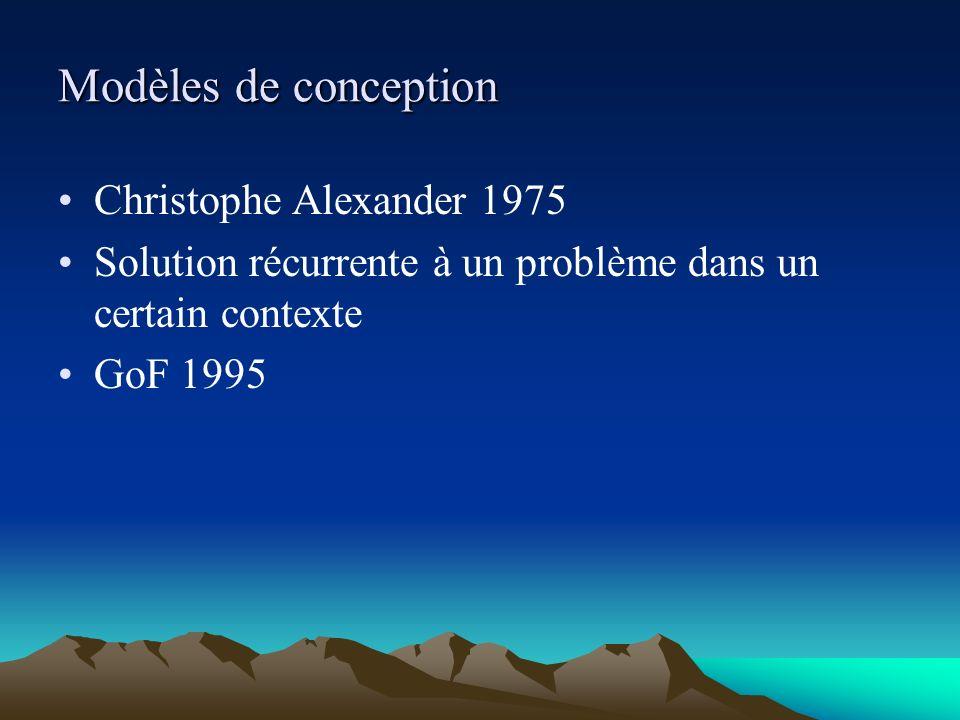 Modèles de conception Christophe Alexander 1975 Solution récurrente à un problème dans un certain contexte GoF 1995