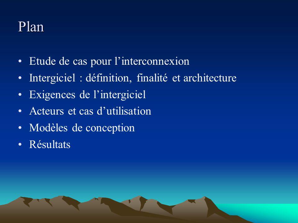 Cas dutilisation / Structuration