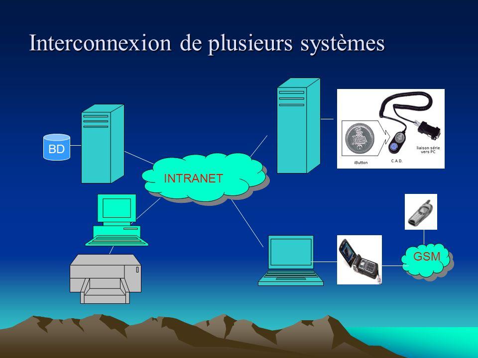 Interconnexion de plusieurs systèmes BD INTRANET GSM