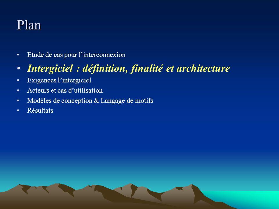 Conclusion Intergiciel léger, flexible et extensible Approche modèles de conception PLOP 2006 Sécurité Réseau Adhoc Code mobile Langage de motifs