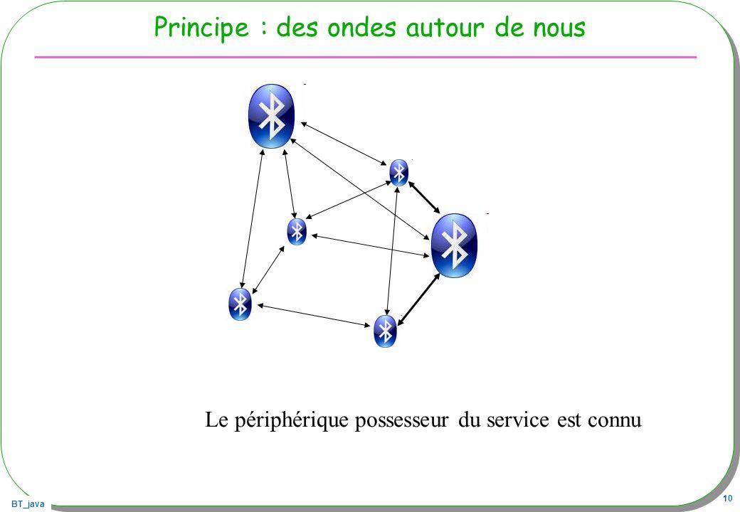 BT_java 10 Principe : des ondes autour de nous Le périphérique possesseur du service est connu