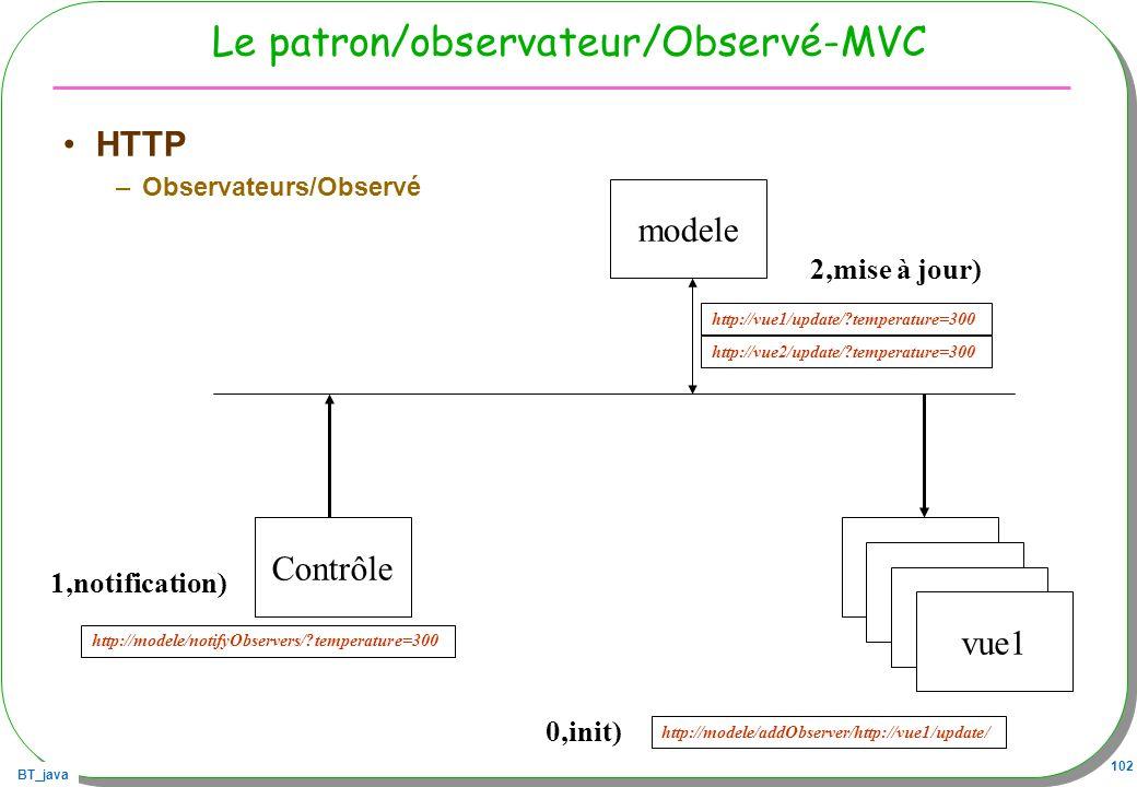 BT_java 102 Le patron/observateur/Observé-MVC HTTP –Observateurs/Observé ContrôleVue modele Vue vue1 http://modele/notifyObservers/?temperature=300 ht