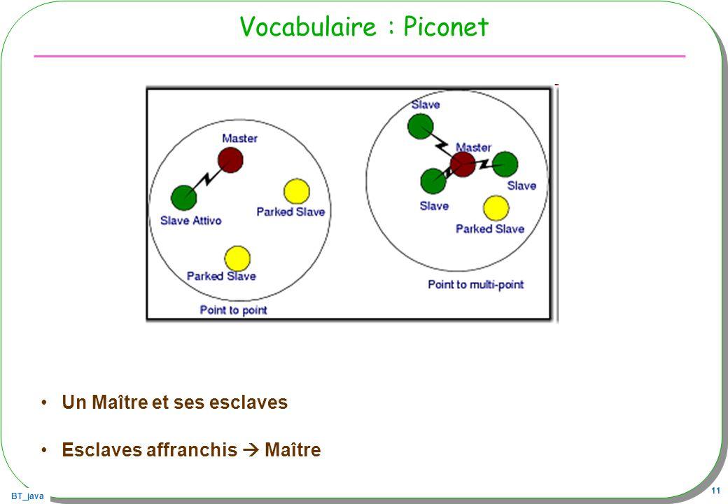 BT_java 11 Vocabulaire : Piconet Un Maître et ses esclaves Esclaves affranchis Maître