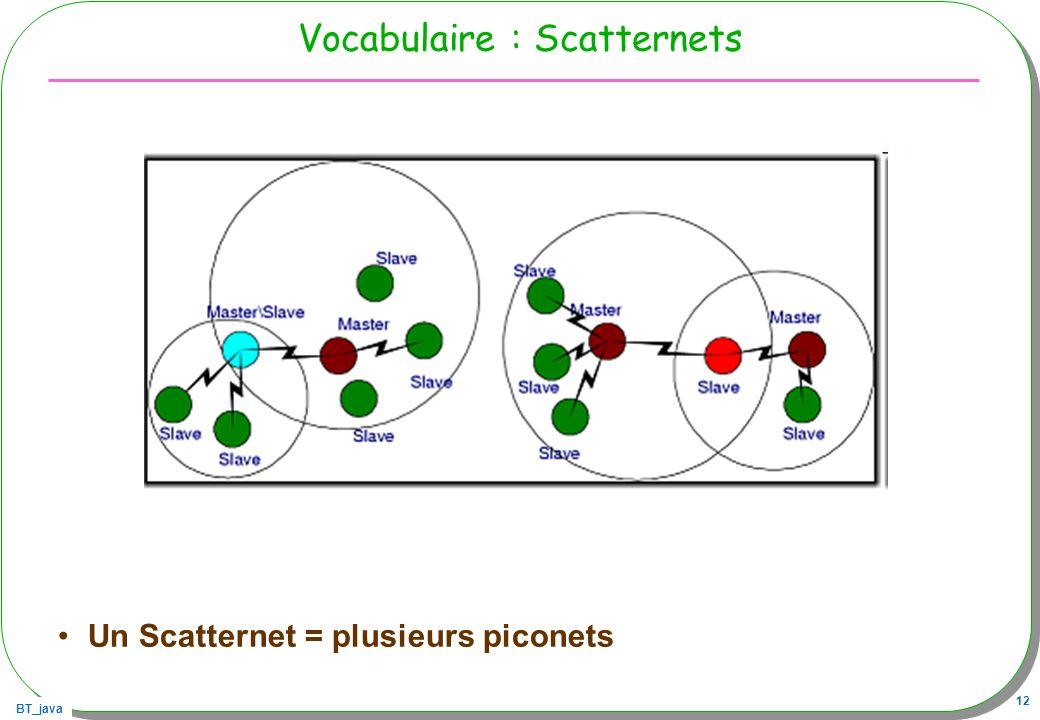 BT_java 12 Vocabulaire : Scatternets Un Scatternet = plusieurs piconets