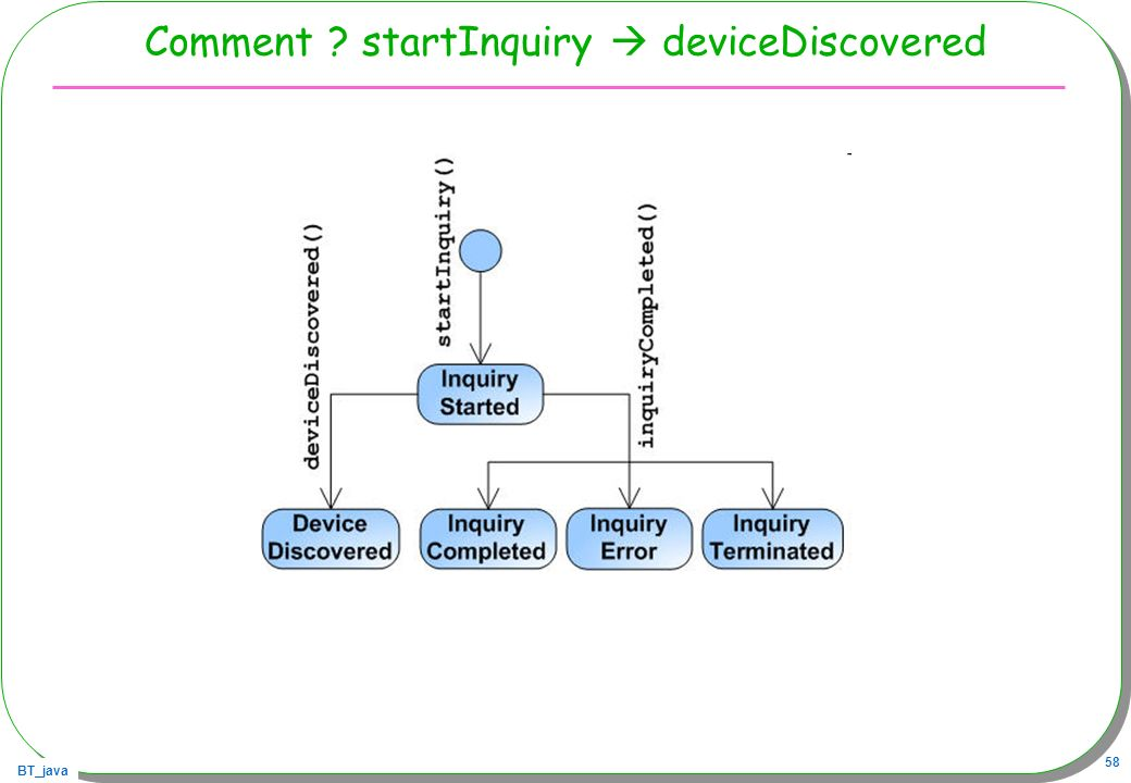 BT_java 58 Comment ? startInquiry deviceDiscovered
