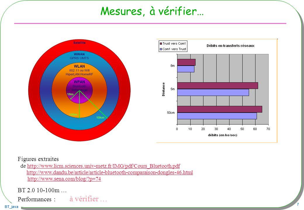 BT_java 28 La suite Initialisation de la pile (protocole) A la recherche dun service –Android –J2SE/JSR82 Découverte de périphériques BT –Aux alentours –Nommage/UUID Universally Unique IDentifier (128 bits), existe en version courte Communication –java.io.*, etc… Découverte des services –Au sein de chaque entité –Nommage/UUID Universally Unique IDentifier (128 bits) http://www.handheld-basic.com/documentation/text/page_1766.html