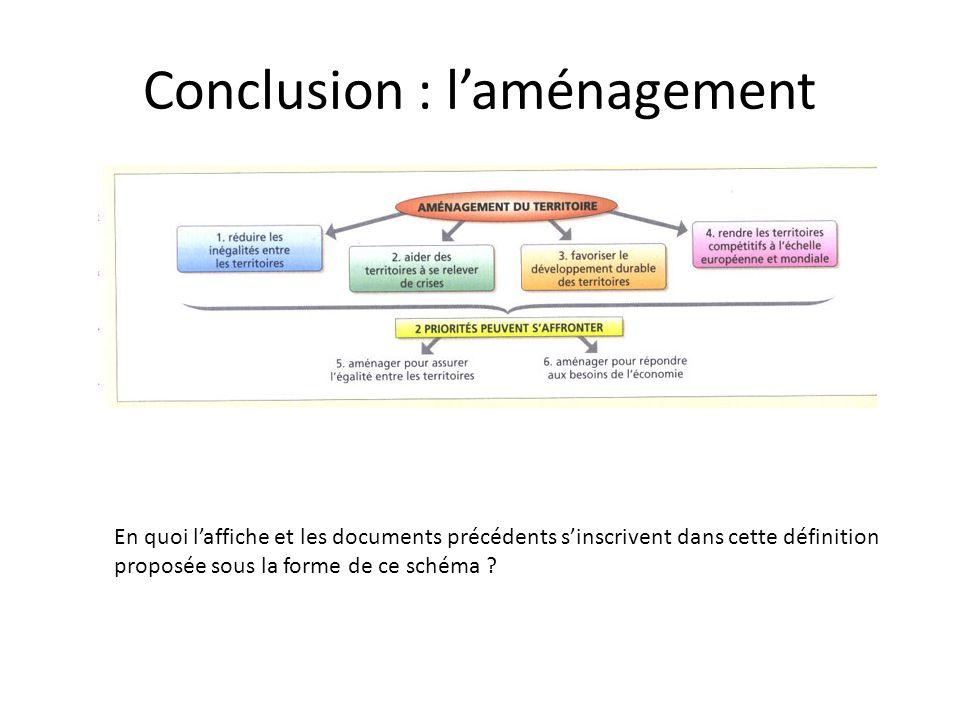 Conclusion : laménagement En quoi laffiche et les documents précédents sinscrivent dans cette définition proposée sous la forme de ce schéma ?