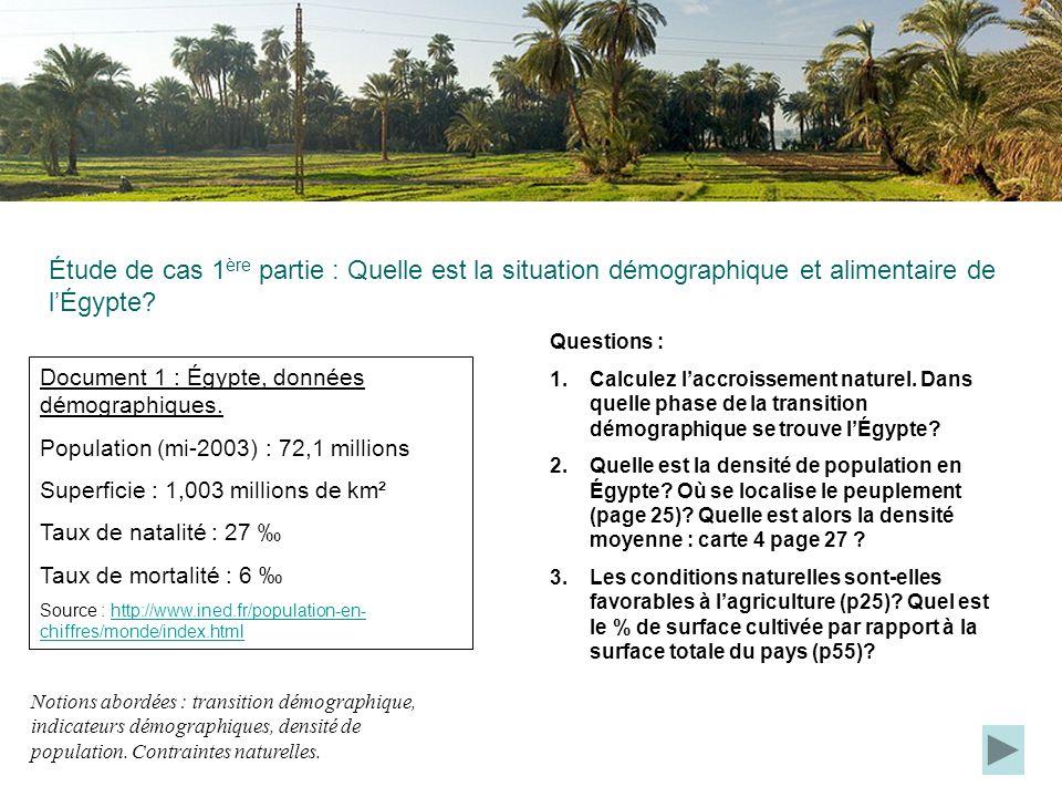 Étude de cas 1 ère partie : Quelle est la situation démographique et alimentaire de lÉgypte? Document 1 : Égypte, données démographiques. Population (