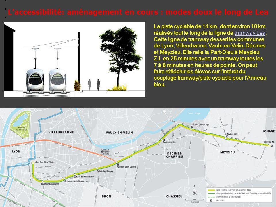 Laccessibilité: aménagement en cours : modes doux le long de Lea La piste cyclable de 14 km, dont environ 10 km réalisés tout le long de la ligne de t
