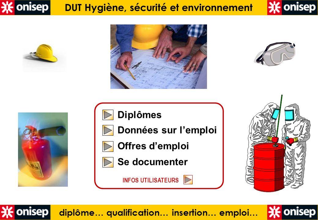 diplôme… qualification… insertion… emploi… DUT Hygiène, sécurité et environnement Diplômes Données sur lemploi Offres demploi Se documenter Diplômes D