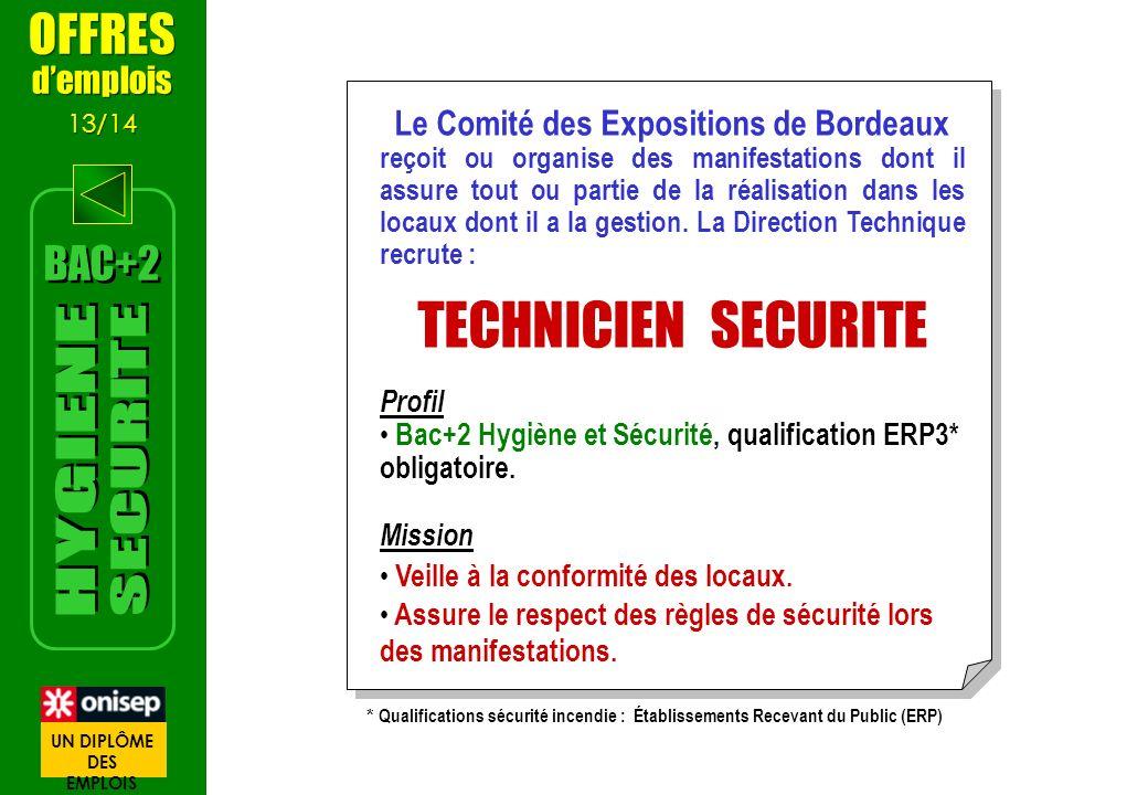 Le Comité des Expositions de Bordeaux reçoit ou organise des manifestations dont il assure tout ou partie de la réalisation dans les locaux dont il a