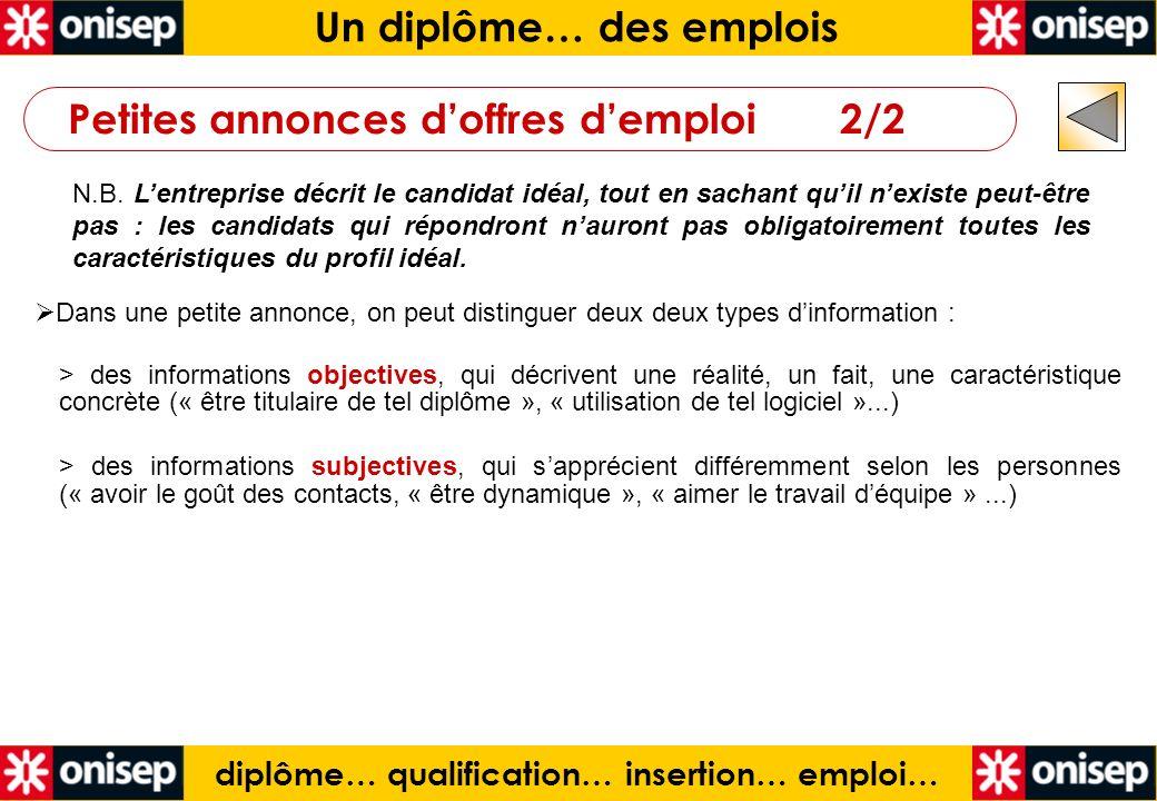 diplôme… qualification… insertion… emploi… Un diplôme… des emplois Petites annonces doffres demploi 2/2 N.B. Lentreprise décrit le candidat idéal, tou