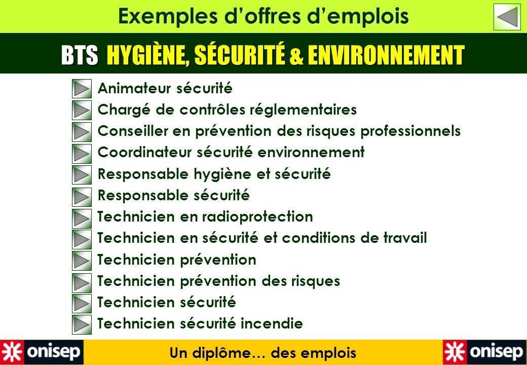 Exemples doffres demplois Un diplôme… des emplois BTS HYGIÈNE, SÉCURITÉ & ENVIRONNEMENT Animateur sécurité Chargé de contrôles réglementaires Conseill