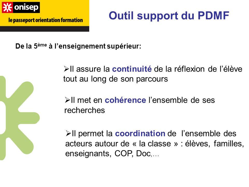 Outil support du PDMF De la 5 ème à lenseignement supérieur: Il assure la continuité de la réflexion de lélève tout au long de son parcours Il met en