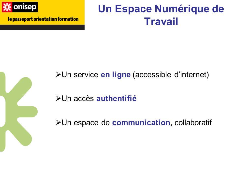 Un Espace Numérique de Travail Un service en ligne (accessible dinternet) Un accès authentifié Un espace de communication, collaboratif