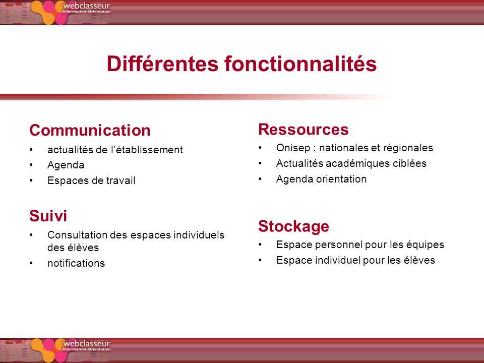 Différentes fonctionnalités Communication actualités de létablissement Agenda Espaces de travail Suivi Consultation des espaces individuels des élèves