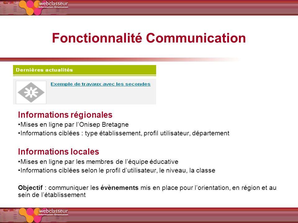 Fonctionnalité Communication Informations régionales Mises en ligne par lOnisep Bretagne Informations ciblées : type établissement, profil utilisateur