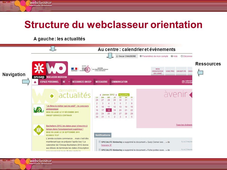 Structure du webclasseur orientation Navigation A gauche : les actualités Ressources Au centre : calendrier et évènements