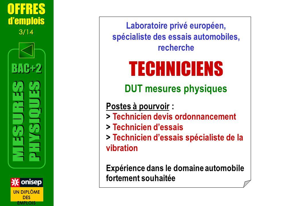 Laboratoire privé européen, spécialiste des essais automobiles, recherche TECHNICIENS DUT mesures physiques Postes à pourvoir : > Technicien devis ord