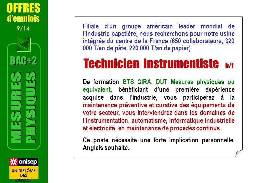 Filiale dun groupe américain leader mondial de lindustrie papetière, nous recherchons pour notre usine intégrée du centre de la France (650 collaborat