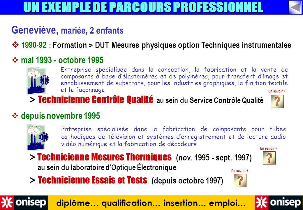 Geneviève, mariée, 2 enfants 1990-92 : Formation > DUT Mesures physiques option Techniques instrumentales mai 1993 - octobre 1995 > Technicienne Contr
