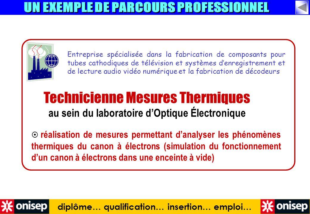 réalisation de mesures permettant danalyser les phénomènes thermiques du canon à électrons (simulation du fonctionnement dun canon à électrons dans un