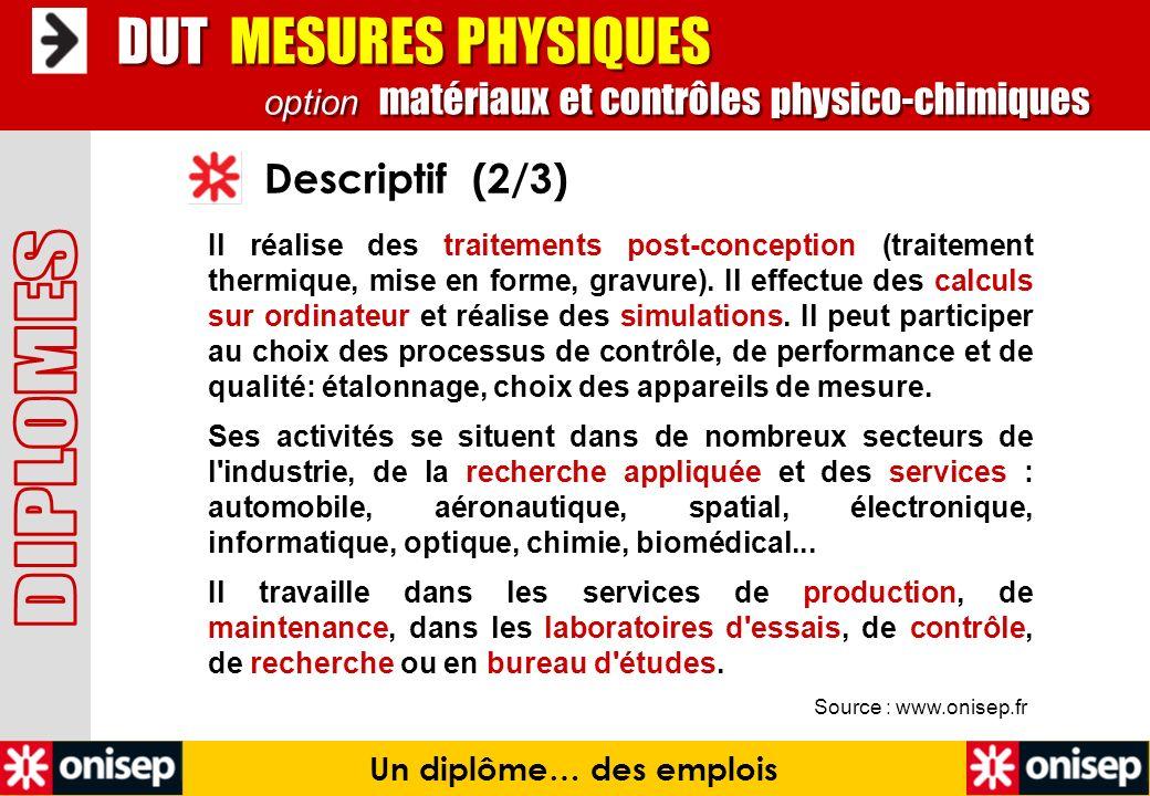 Source : www.onisep.fr Descriptif (2/3) Un diplôme… des emplois DUT MESURES PHYSIQUES option matériaux et contrôles physico-chimiques DUT MESURES PHYS