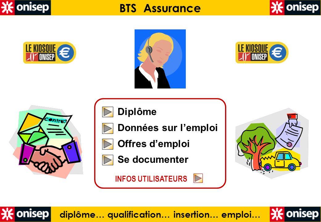 Source : www.onisep.fr Descriptif Un diplôme… des emplois Le titulaire de ce BTS exerce son activité dans les sociétés d assurances ou de courtage.