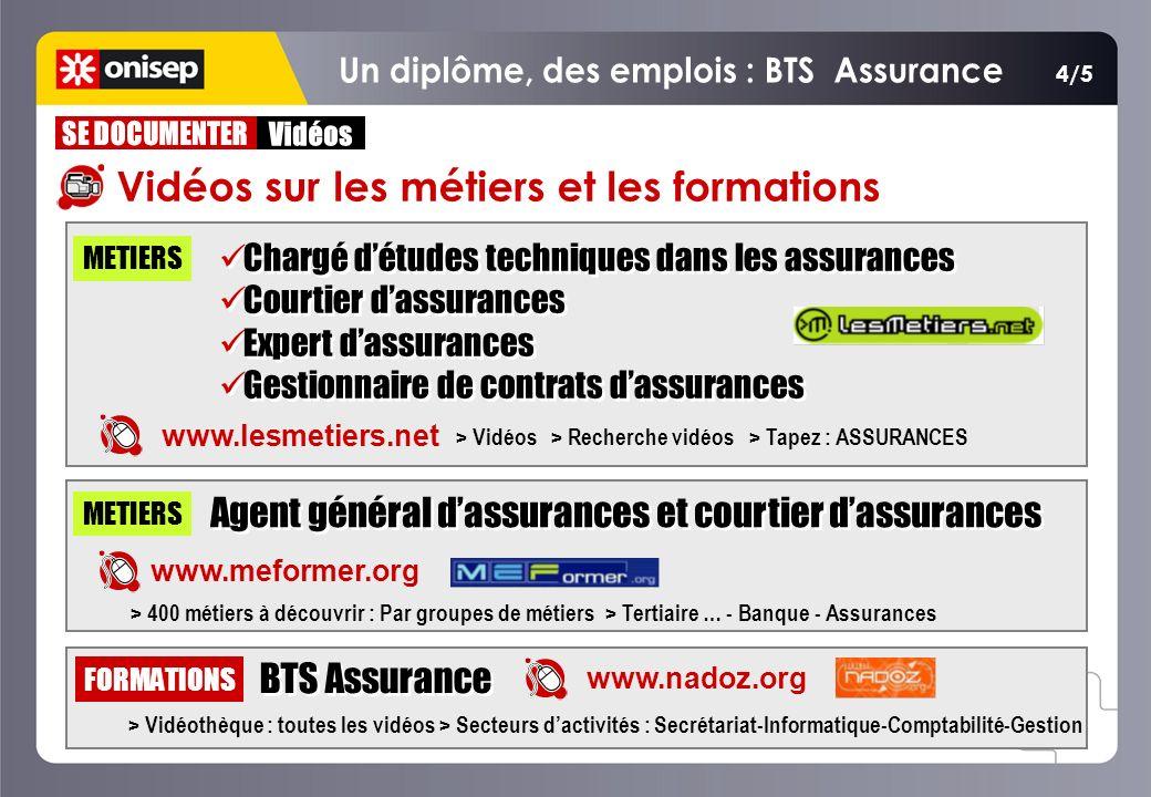 Vidéos sur les métiers et les formations METIERS www.lesmetiers.net > Vidéos > Recherche vidéos > Tapez : ASSURANCES METIERS www.meformer.org BTS Assu
