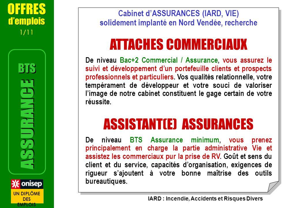 Cabinet dASSURANCES (IARD, VIE) solidement implanté en Nord Vendée, recherche ATTACHES COMMERCIAUX De niveau Bac+2 Commercial / Assurance, vous assurez le suivi et développement dun portefeuille clients et prospects professionnels et particuliers.