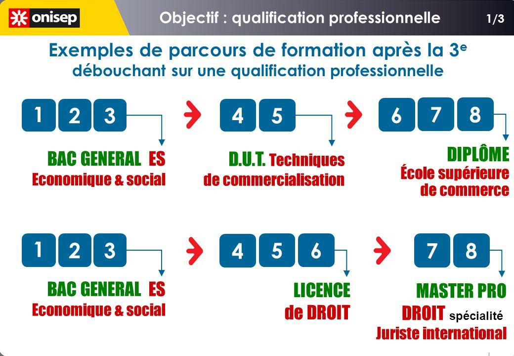 3/3 Exemples de parcours de formation après la 3 e débouchant sur une qualification professionnelle o 1 2345 o D.U.T.