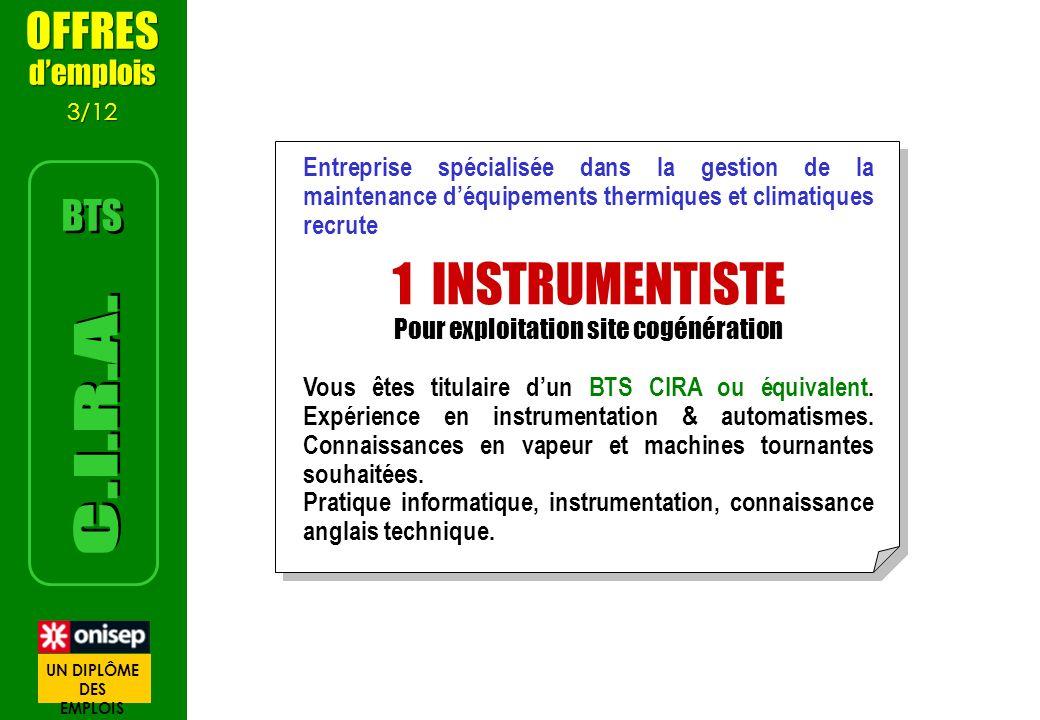 Entreprise spécialisée dans la gestion de la maintenance déquipements thermiques et climatiques recrute 1 INSTRUMENTISTE Pour exploitation site cogéné
