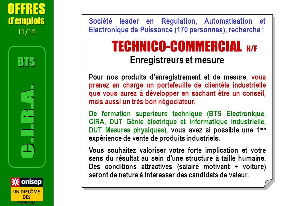 Société leader en Régulation, Automatisation et Electronique de Puissance (170 personnes), recherche : TECHNICO-COMMERCIAL H/F Enregistreurs et mesure