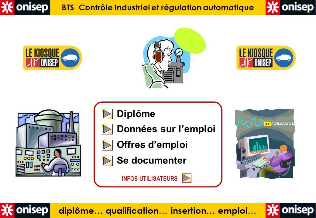 diplôme… qualification… insertion… emploi… BTS Contrôle industriel et régulation automatique Diplôme Données sur lemploi Offres demploi Se documenter