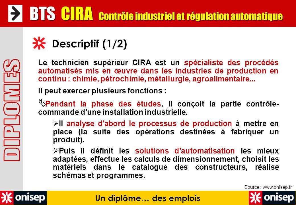Descriptif (1/2) Un diplôme… des emplois Source : www.onisep.fr BTS CIRA Contrôle industriel et régulation automatique Le technicien supérieur CIRA es