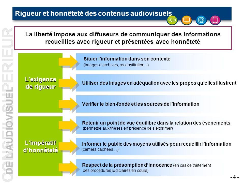 DE LAUDIOVISUEL - 4 - Respect de la présomption dinnocence (en cas de traitement des procédures judiciaires en cours) Informer le public des moyens utilisés pour recueillir linformation (caméra cachées…).