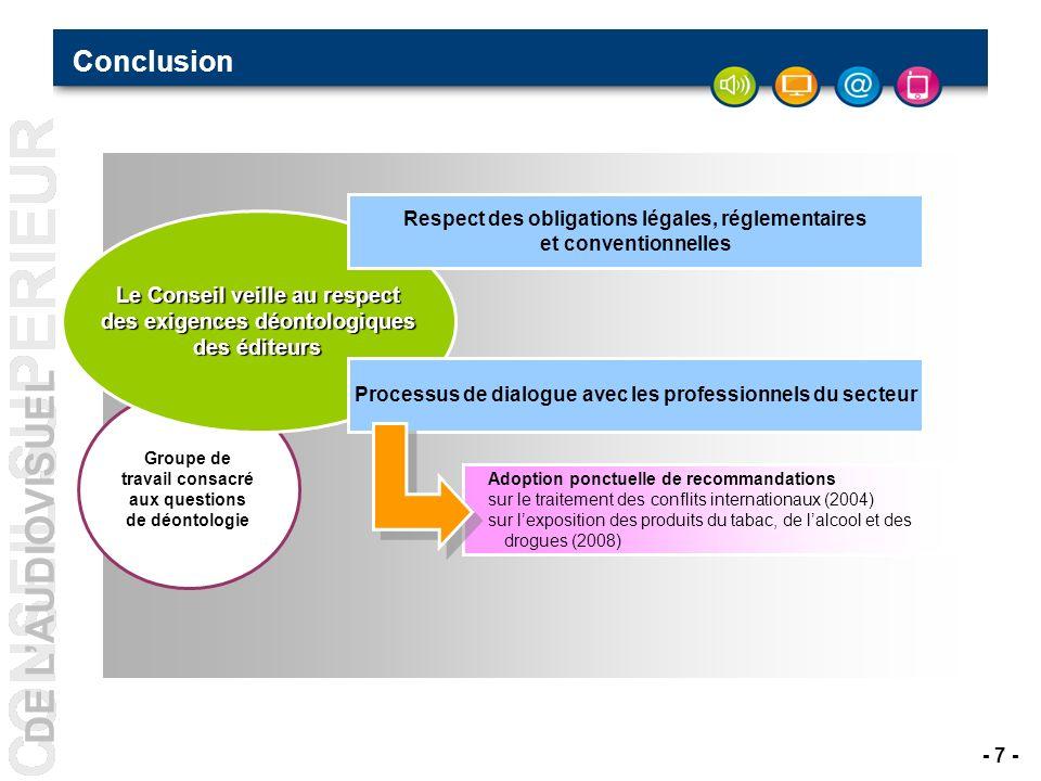 DE LAUDIOVISUEL - 7 - Conclusion Groupe de travail consacré aux questions de déontologie Adoption ponctuelle de recommandations sur le traitement des conflits internationaux (2004) sur lexposition des produits du tabac, de lalcool et des drogues (2008) Le Conseil veille au respect des exigences déontologiques des éditeurs Respect des obligations légales, réglementaires et conventionnelles Processus de dialogue avec les professionnels du secteur