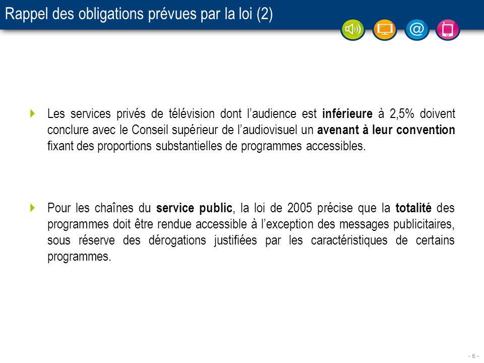 - 6 - Rappel des obligations prévues par la loi (2) Les services privés de télévision dont laudience est inférieure à 2,5% doivent conclure avec le Co