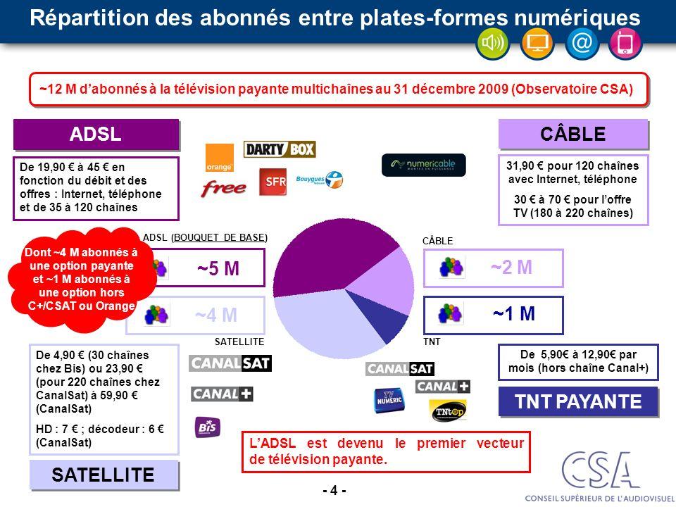 - 4 - Répartition des abonnés entre plates-formes numériques ~1 M ~2 M ~4 M ADSL De 19,90 à 45 en fonction du débit et des offres : Internet, téléphon