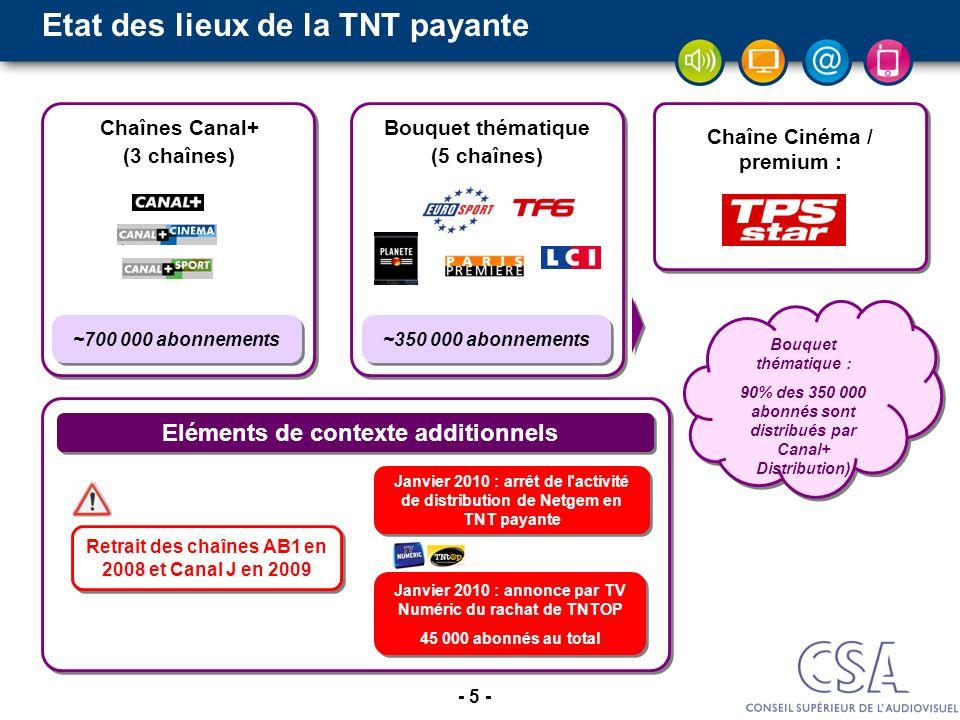 - 5 - Etat des lieux de la TNT payante Bouquet thématique (5 chaînes) Chaînes Canal+ (3 chaînes) ~700 000 abonnements Chaîne Cinéma / premium : TPS St