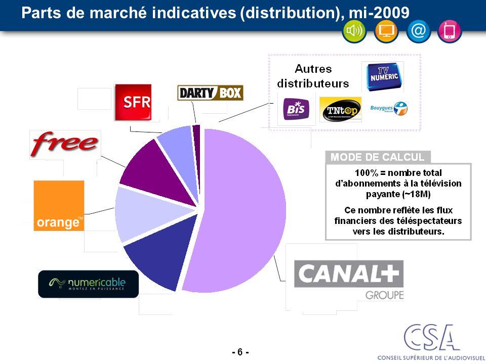 - 17 - Investissements déclarés par Canal+ de 2004 à 2008 (en M) Investissements déclarés par les chaînes payantes (hors cinéma et Canal+) de 2004 à 2008 (en M) Source: CSA 2008 Contribution à la production dœuvres audiovisuelles Production de contenus payants Source: CSA